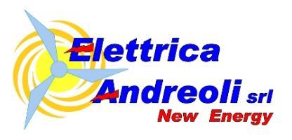 Ricerca aziende per casa arredamenti cna modena for Andreoli arredamenti